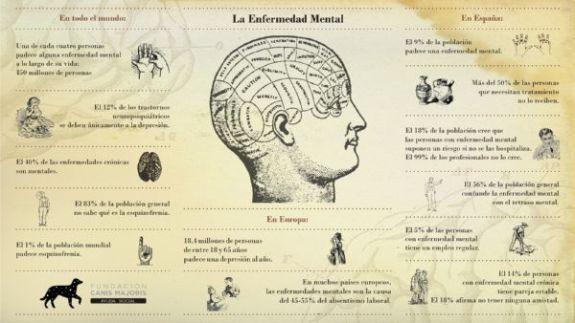 La-Enfermedad-Mental